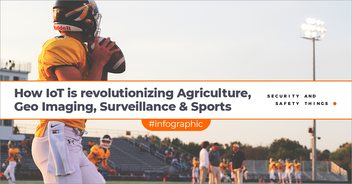 Agriculture, Geo Imaging, Surveillance & Sports