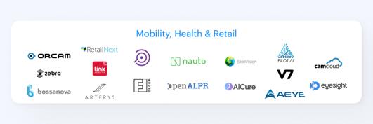 Mobility, Health & Retail