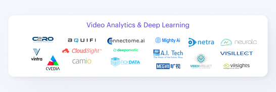 Video Analytics & Deep Learning (1)