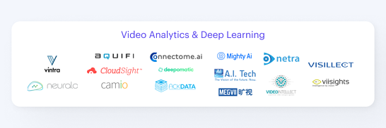 Video Analytics & Deep Learning